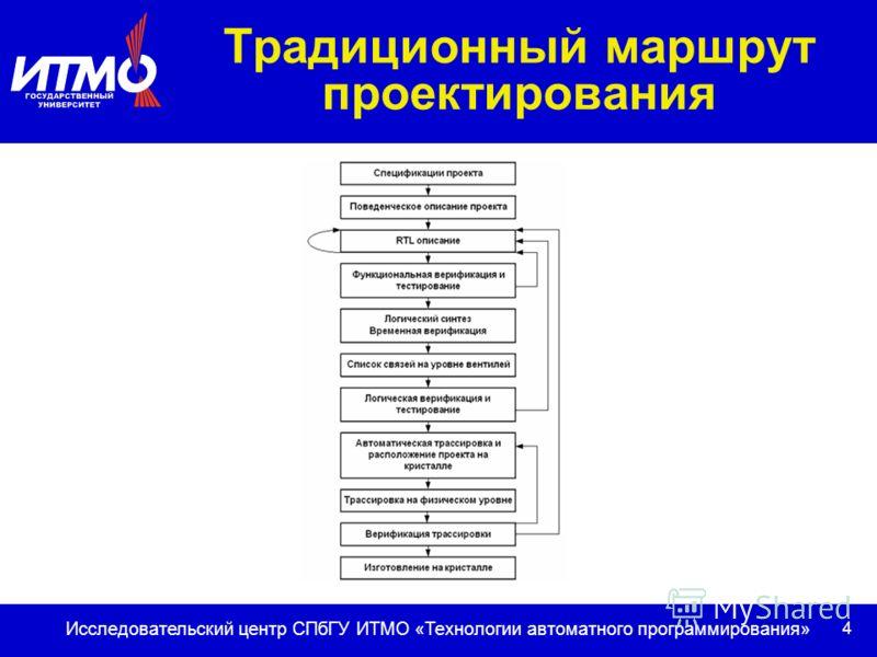 4 Исследовательский центр СПбГУ ИТМО «Технологии автоматного программирования» Традиционный маршрут проектирования