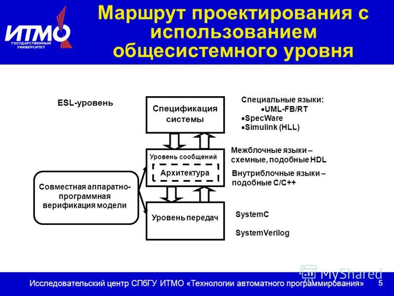 5 Исследовательский центр СПбГУ ИТМО «Технологии автоматного программирования» Маршрут проектирования с использованием общесистемного уровня Специальные языки: UML-FB/RT SpecWare Simulink (HLL) Межблочные языки – cхемные, подобные HDL Внутриблочные я