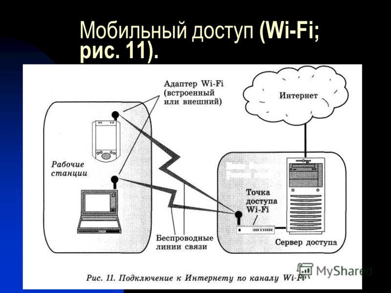Мобильный доступ (Wi-Fi; рис. 11).
