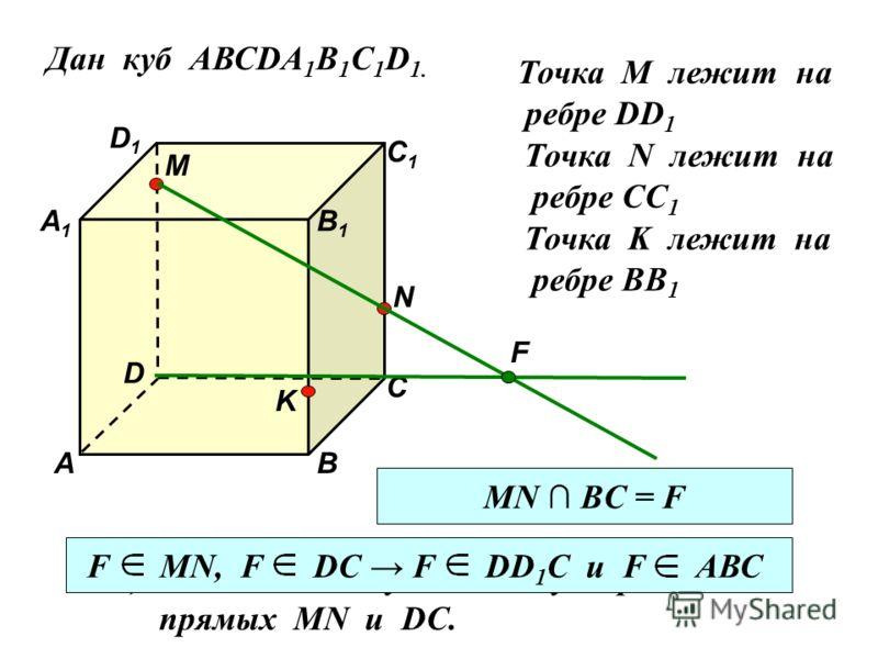 Дан куб АВСDA 1 B 1 C 1 D 1. D1D1 D С1С1 С В1В1 В А1А1 А M Точка М лежит на ребре DD 1 N Точка N лежит на ребре CC 1 K Точка K лежит на ребре BB 1 2) Найдите точку F – точку пересечения прямых MN и DС. F Каким свойством обладает точка F? MN BC = F F