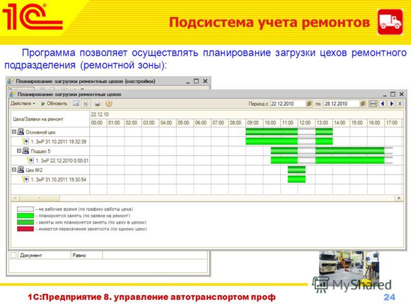 24 www.1c-menu.ru, Октябрь 2010 г. 1С:Предприятие 8. управление автотранспортом проф Подсистема учета ремонтов Программа позволяет осуществлять планирование загрузки цехов ремонтного подразделения (ремонтной зоны):