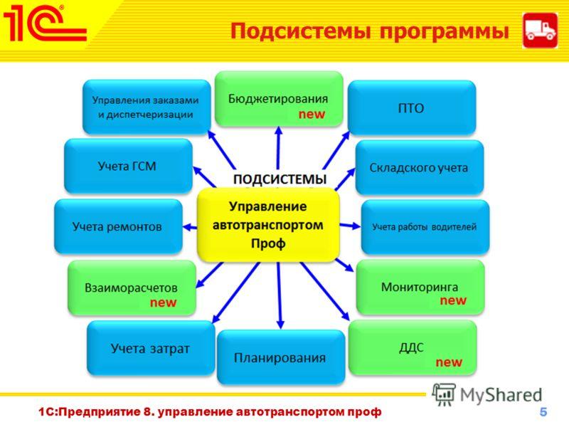 5 www.1c-menu.ru, Октябрь 2010 г. Подсистемы программы 1С:Предприятие 8. управление автотранспортом проф