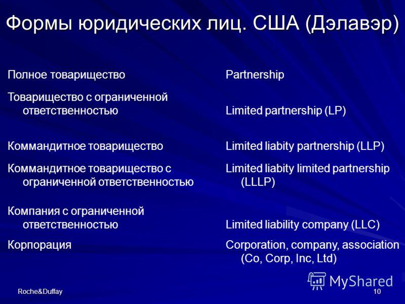 Roche&Duffay 10 Формы юридических лиц. США (Дэлавэр) Полное товариществоPartnership Товарищество с ограниченной ответственностьюLimited partnership (LP) Коммандитное товариществоLimited liabity partnership (LLP) Коммандитное товарищество с ограниченн