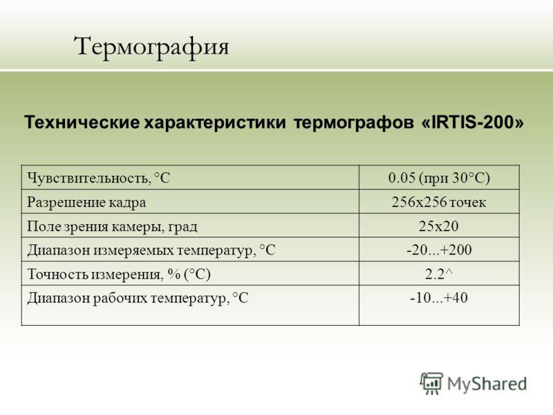 Термография Чувствительность, °С0.05 (при 30°С) Разрешение кадра256x256 точек Поле зрения камеры, град25x20 Диапазон измеряемых температур, °С-20...+200 Точность измерения, % (°С)2.2^ Диапазон рабочих температур, °С-10...+40 Технические характеристик