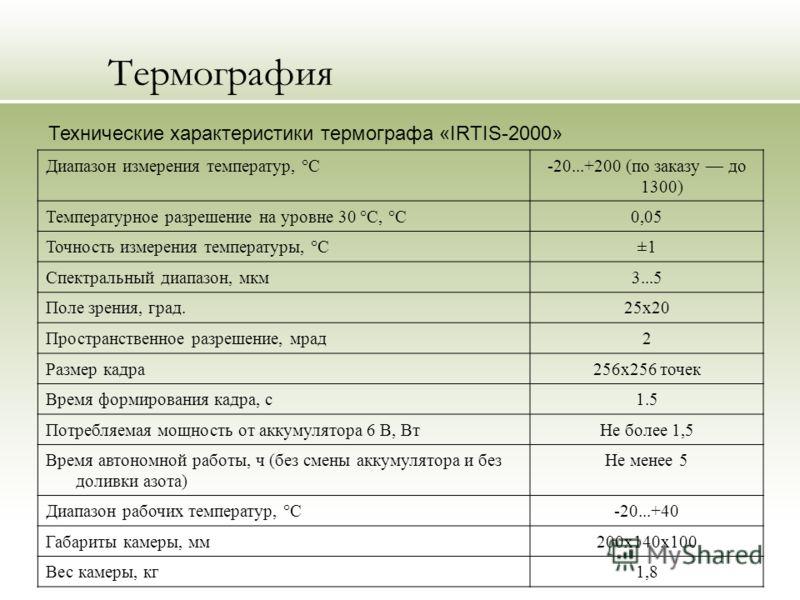 Термография Диапазон измерения температур, °С-20...+200 (по заказу до 1300) Температурное разрешение на уровне 30 °С, °С0,05 Точность измерения температуры, °С±1 Спектральный диапазон, мкм3...5 Поле зрения, град.25x20 Пространственное разрешение, мра