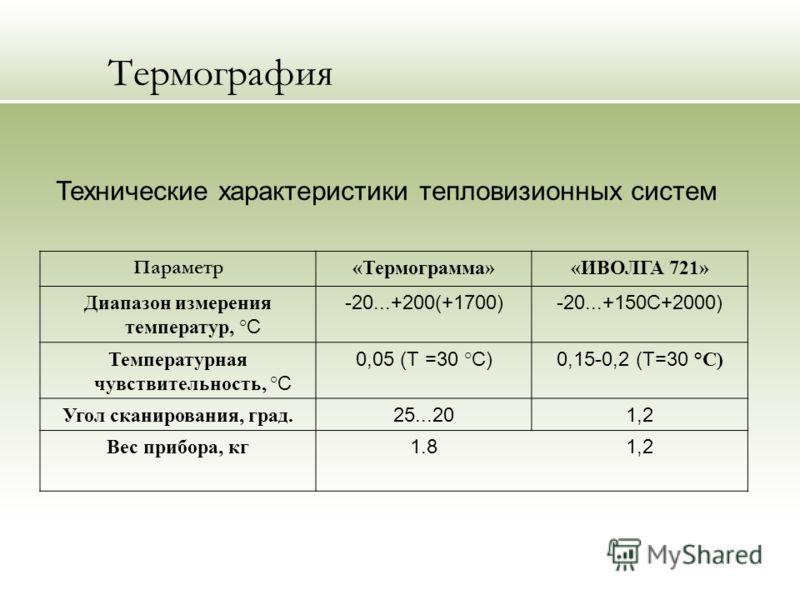 Термография Параметр «Термограмма»«ИВОЛГА 721» Диапазон измерения температур, °С -20...+200(+1700)-20...+150С+2000) Температурная чувствительность, °С 0,05 (Т =30 °С)0,15-0,2 (Т=30 °С) Угол сканирования, град. 25...201,2 Вес прибора, кг 1.81,2 Технич
