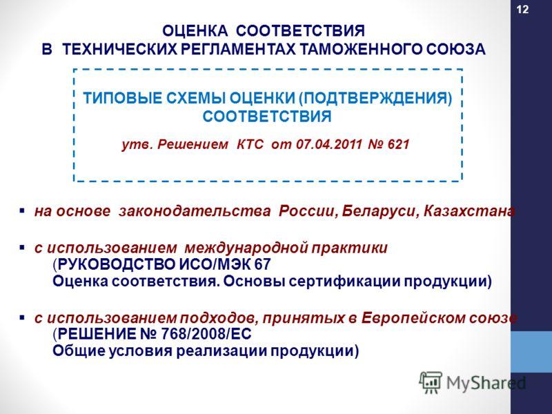 Основы сертификации продукции)