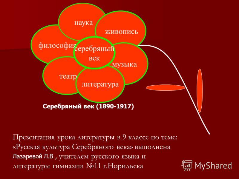Презентация на тему Философия наука живопись музыка театр  1 философия