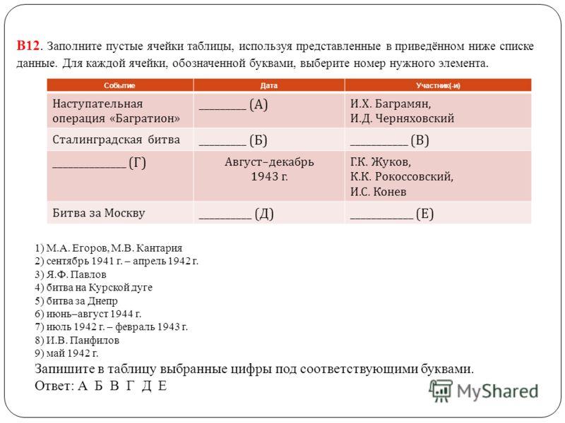 В12. Заполните пустые ячейки таблицы, используя представленные в приведённом ниже списке данные. Для каждой ячейки, обозначенной буквами, выберите номер нужного элемента. СобытиеДатаУчастник(-и) Наступательная операция « Багратион » _________ ( А ) И