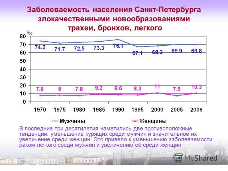 Заболеваемость населения Санкт-Петербурга злокачественными новообразованиями трахеи, бронхов, легкого В последние три десятилетия наметились две противоположные тенденции: уменьшение курящих среди мужчин и значительное их увеличение среди женщин. Это
