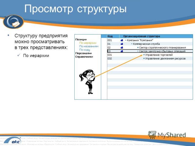 Просмотр структуры Структуру предприятия можно просматривать в трех представлениях: По иерархии