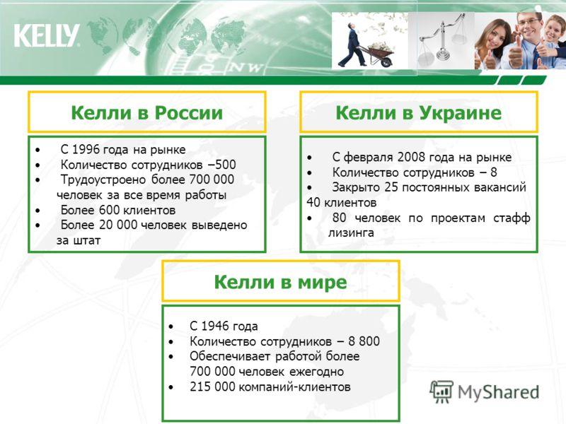 Келли в России С 1996 года на рынке Количество сотрудников –500 Трудоустроено более 700 000 человек за все время работы Более 600 клиентов Более 20 000 человек выведено за штат Келли в Украине С февраля 2008 года на рынке Количество сотрудников – 8 З