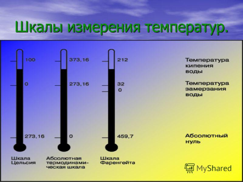Шкалы измерения температур.
