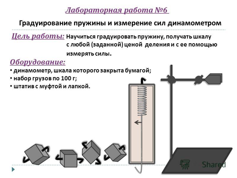 Лабораторная работа 6 Градуирование пружины и измерение сил динамометром Цель работы : Научиться градуировать пружину, получать шкалу с любой ( заданной ) ценой деления и с ее помощью измерять силы. Оборудование : динамометр, шкала которого закрыта б