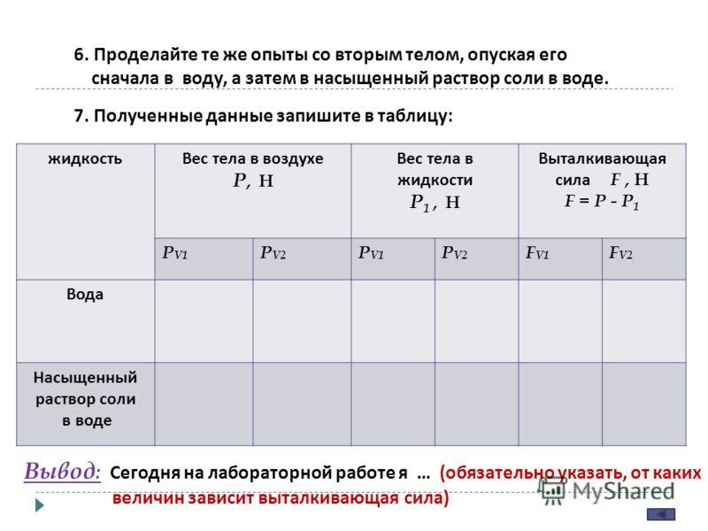 7. Полученные данные запишите в таблицу : 6. Проделайте те же опыты со вторым телом, опуская его сначала в воду, а затем в насыщенный раствор соли в воде. жидкостьВес тела в воздухе Р, Н Вес тела в жидкости Р 1, Н Выталкивающая сила F, Н F = Р - Р 1