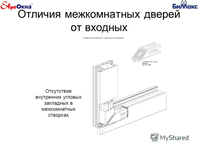 Отличия межкомнатных дверей от входных Отсутствие внутренних угловых закладных в межкомнатных створках