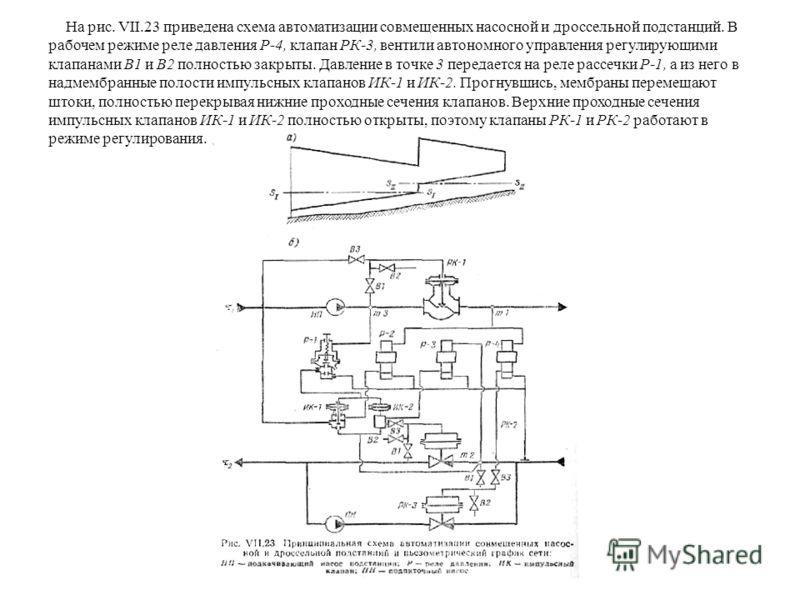 На рис. VII.23 приведена схема автоматизации совмещенных насосной и дроссельной подстанций. В рабочем режиме реле давления Р-4, клапан РК-3, вентили автономного управления регулирующими клапанами В1 и В2 полностью закрыты. Давление в точке 3 передает