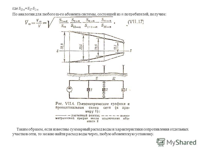 где S II-n =S II -S 2-n По аналогии для любого m-го абонента системы, состоящей из п потребителей, получим: Таким образом, если известны суммарный расход воды и характеристики сопротивления отдельных участков сети, то можно найти расход воды через, л