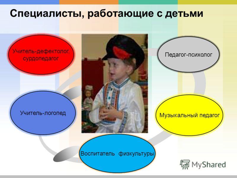 Специалисты, работающие с детьми Воспитатель физкультуры Учитель-дефектолог, сурдопедагог Учитель-логопед Педагог-психолог Музыкальный педагог