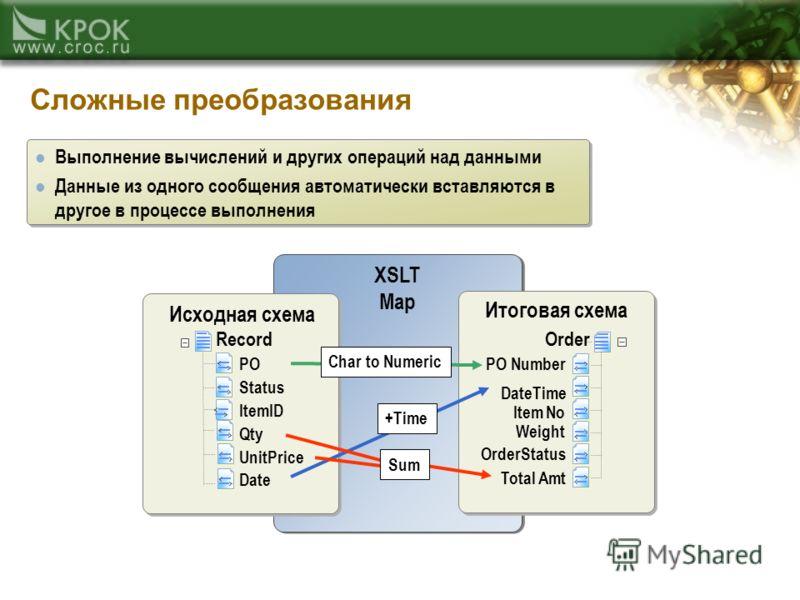 XSLT Map XSLT Map Сложные преобразования Выполнение вычислений и других операций над данными Данные из одного сообщения автоматически вставляются в другое в процессе выполнения Выполнение вычислений и других операций над данными Данные из одного сооб
