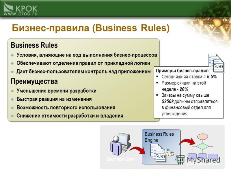 Бизнес-правила (Business Rules) Business Rules Условия, влияющие на ход выполнения бизнес-процессов Обеспечивают отделение правил от прикладной логики Дает бизнес-пользователям контроль над приложением Преимущества Уменьшение времени разработки Быстр