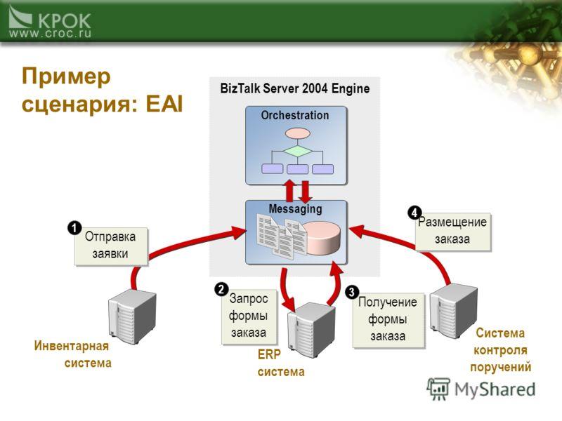 BizTalk Server 2004 Engine Пример сценария: EAI Orchestration Инвентарная система ERP система Запрос формы заказа Получение формы заказа Система контроля поручений Размещение заказа 2 3 4 Messaging Отправка заявки 1