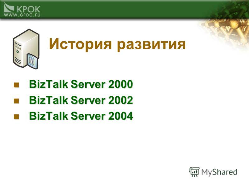 История развития BizTalk Server 2000 BizTalk Server 2000 BizTalk Server 2002 BizTalk Server 2002 BizTalk Server 2004 BizTalk Server 2004