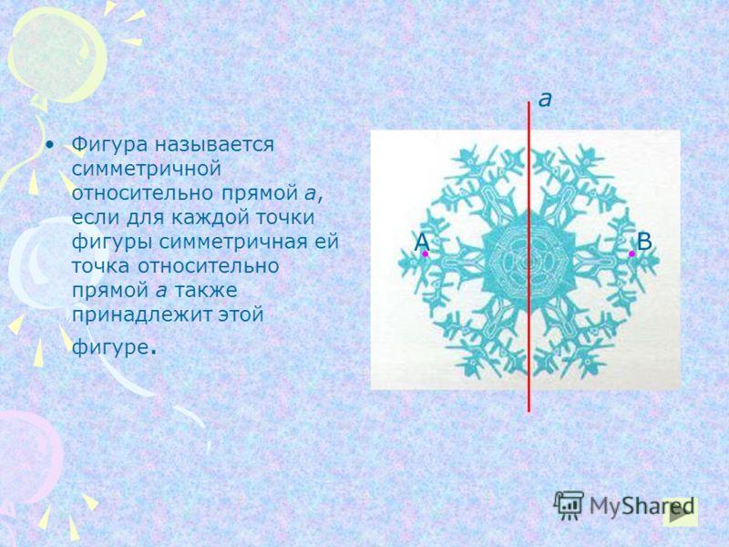 Фигура называется симметричной относительно прямой a, если для каждой точки фигуры симметричная ей точка относительно прямой а также принадлежит этой фигуре. а А В