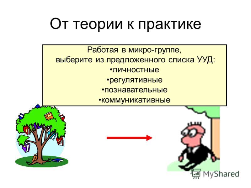 От теории к практике Работая в микро-группе, выберите из предложенного списка УУД: личностные регулятивные познавательные коммуникативные