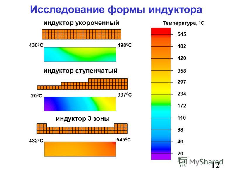 Исследование формы индуктора 12 индуктор 3 зоны индуктор ступенчатый 545 482 420 358 297 234 172 110 88 40 20 индуктор укороченный Температура, 0 С 432 0 С 545 0 С 20 0 С 337 0 С 430 0 С498 0 С