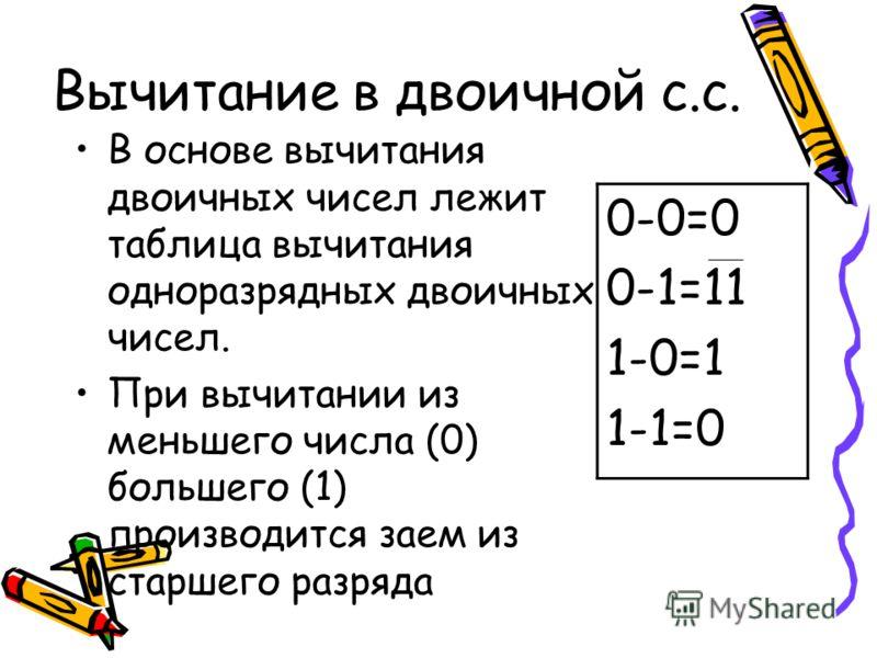 Вычитание в двоичной с.с. В основе вычитания двоичных чисел лежит таблица вычитания одноразрядных двоичных чисел. При вычитании из меньшего числа (0) большего (1) производится заем из старшего разряда 0-0=0 0-1=11 1-0=1 1-1=0