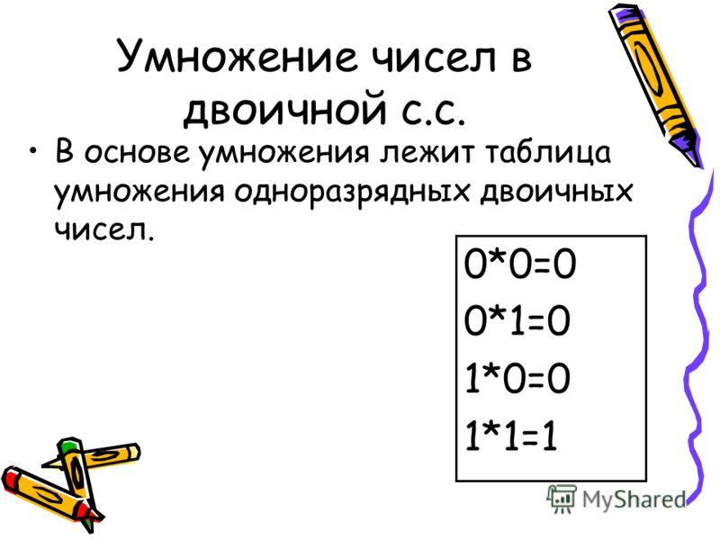 Умножение чисел в двоичной с.с. В основе умножения лежит таблица умножения одноразрядных двоичных чисел. 0*0=0 0*1=0 1*0=0 1*1=1