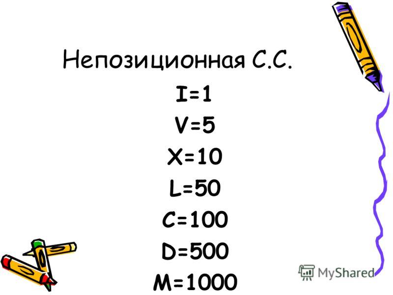 I=1 V=5 X=10 L=50 C=100 D=500 M=1000