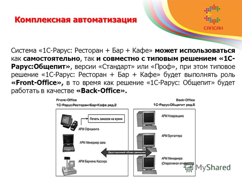 Комплексная автоматизация Система «1С-Рарус: Ресторан + Бар + Кафе» может использоваться как самостоятельно, так и совместно с типовым решением «1С- Рарус:Общепит», версии «Стандарт» или «Проф», при этом типовое решение «1С-Рарус: Ресторан + Бар + Ка