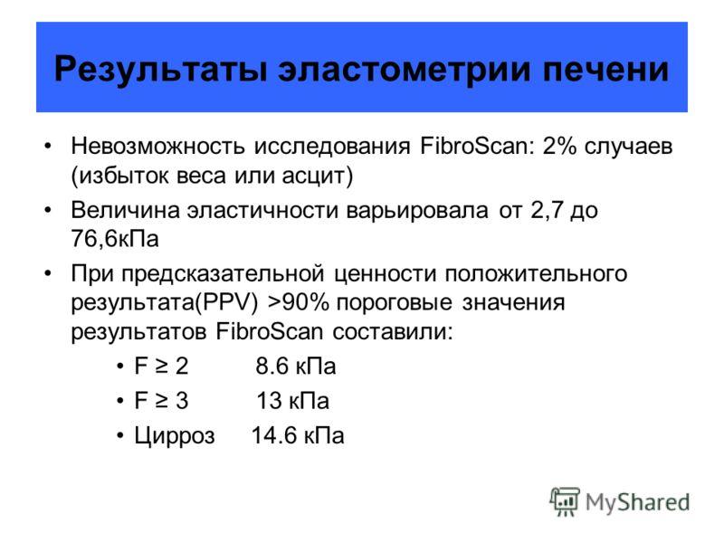 Результаты эластометрии печени Невозможность исследования FibroScan: 2% случаев (избыток веса или асцит) Величина эластичности варьировала от 2,7 до 76,6кПа При предсказательной ценности положительного результата(PPV) >90% пороговые значения результа
