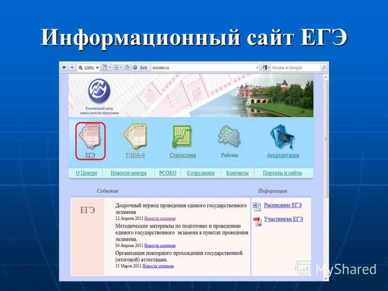 Информационный сайт ЕГЭ