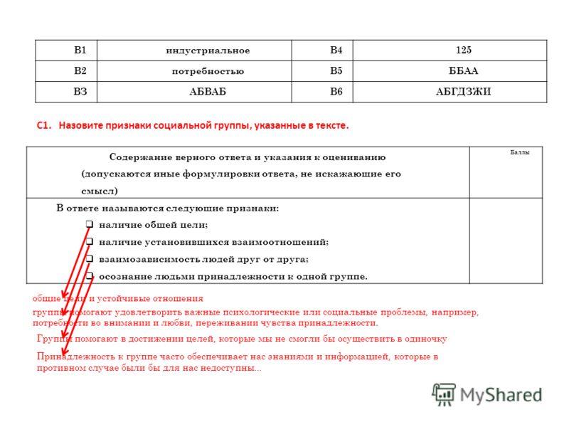 В1индустриальноеВ4125 В2потребностьюВ5ББАА ВЗАБВАБВ6АБГДЗЖИ Содержание верного ответа и указания к оцениванию (допускаются иные формулировки ответа, не искажающие его смысл) Баллы В ответе называются следующие признаки: наличие общей цели; наличие ус
