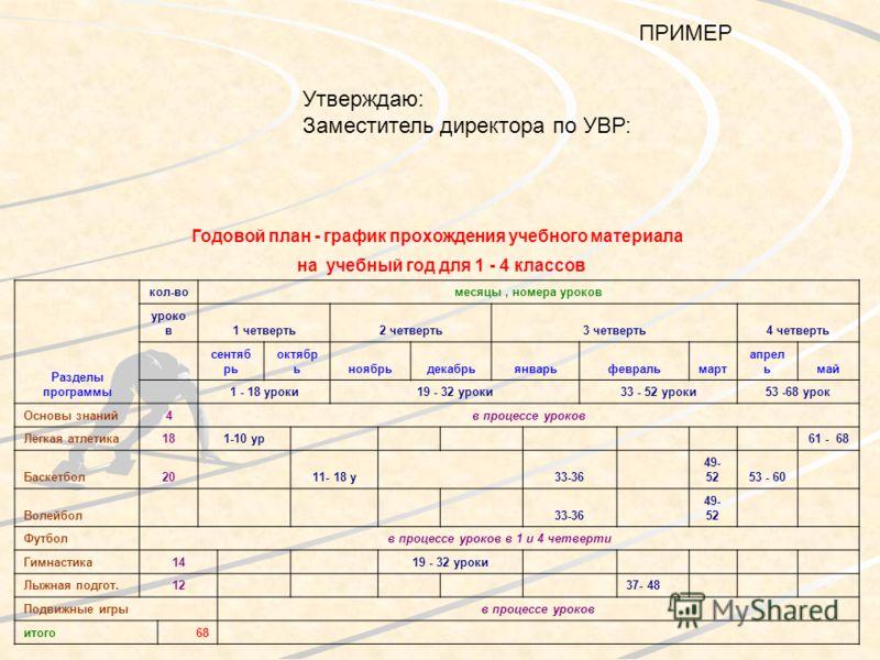 """Презентация на тему: """"Планирование по ...: www.myshared.ru/slide/45933"""