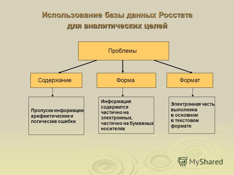 Использование базы данных Росстата для аналитических целей СодержаниеФормаФормат Проблемы Пропуски информации арифметические и логические ошибки Информация содержится частично на электронных, частично на бумажных носителях Электронная часть выполнена