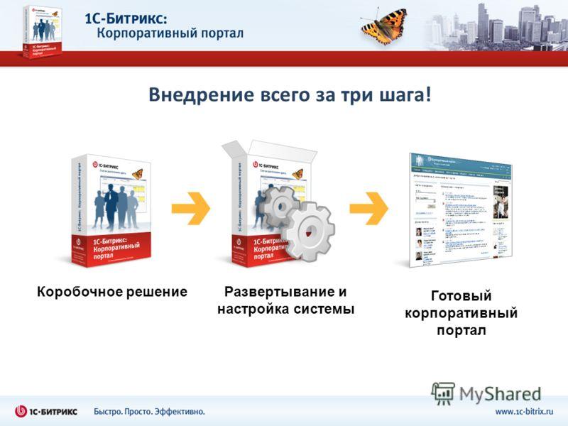 Внедрение всего за три шага! Коробочное решениеРазвертывание и настройка системы Готовый корпоративный портал
