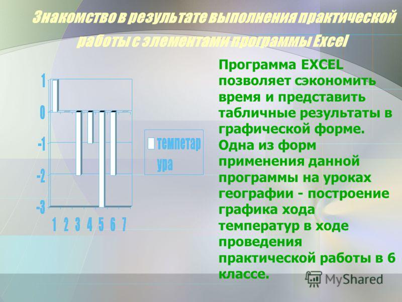Знакомство в результате выполнения практической работы с элементами программы Excel Программа EXCEL позволяет сэкономить время и представить табличные результаты в графической форме. Одна из форм применения данной программы на уроках географии - пост