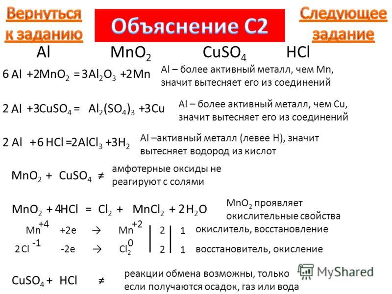 AlMnO 2 CuSO 4 HCl Al +MnO 2 =Al 2 O 3 +Mn2362 Al – более активный металл, чем Mn, значит вытесняет его из соединений Al +CuSO 4 =Al 2 (SO 4 ) 3 +Cu323 Al – более активный металл, чем Cu, значит вытесняет его из соединений Al+HCl=AlCl 3 +H2H2 2623 Al