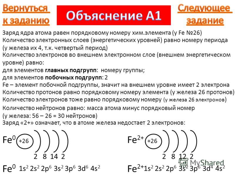Fe 0 +26 2814 Количество электронных слоев (энергетических уровней) равно номеру периода (у железа их 4, т.к. четвертый период) Количество электронов во внешнем электронном слое (внешнем энергетическом уровне) равно: Количество протонов равно порядко