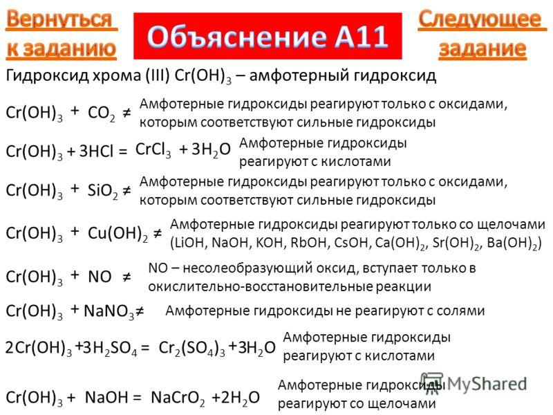 Гидроксид хрома (III) Cr(OH) 3 – амфотерный гидроксид + CO 2 Амфотерные гидроксиды реагируют только с оксидами, которым соответствуют сильные гидроксиды Cr(OH) 3 +HCl= CrCl 3 +H2OH2O 3 3 Амфотерные гидроксиды реагируют с кислотами + SiO 2 Амфотерные
