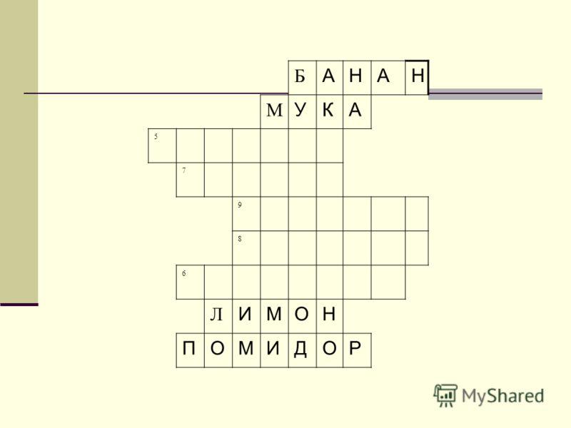 Б АНАН М УКА 5 7 9 8 6 Л ИМОН ПОМИДОР