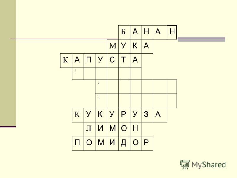 Б АНАН М УКА К АПУСТА 7 9 8 К УКУРУЗА Л ИМОН ПОМИДОР
