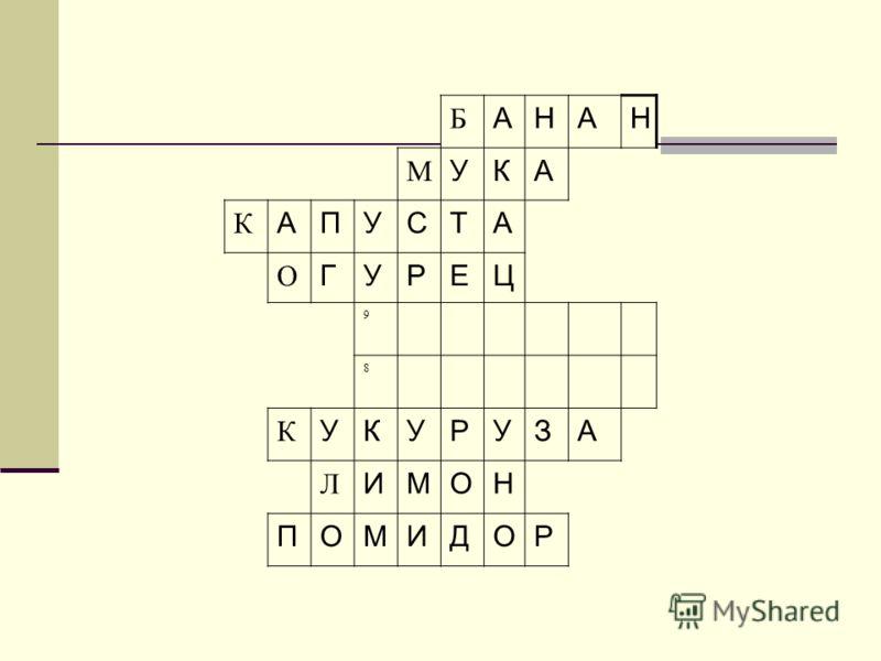 Б АНАН М УКА К АПУСТА О ГУРЕЦ 9 8 К УКУРУЗА Л ИМОН ПОМИДОР