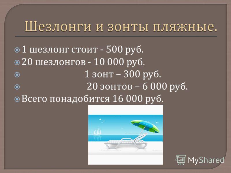 1 шезлонг стоит - 500 руб. 20 шезлонгов - 10 000 руб. 1 зонт – 300 руб. 20 зонтов – 6 000 руб. Всего понадобится 16 000 руб.