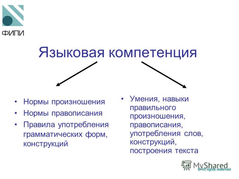 Языковая компетенция Нормы произношения Нормы правописания Правила употребления грамматических форм, конструкций Умения, навыки правильного произношения, правописания, употребления слов, конструкций, построения текста