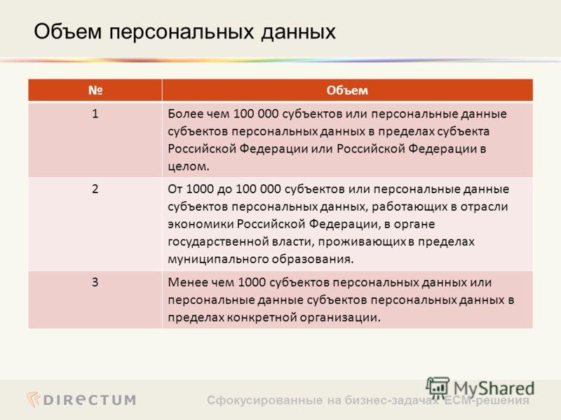 Сфокусированные на бизнес-задачах ECM-решения Объем персональных данных Объем 1 Более чем 100 000 субъектов или персональные данные субъектов персональных данных в пределах субъекта Российской Федерации или Российской Федерации в целом. 2 От 1000 до